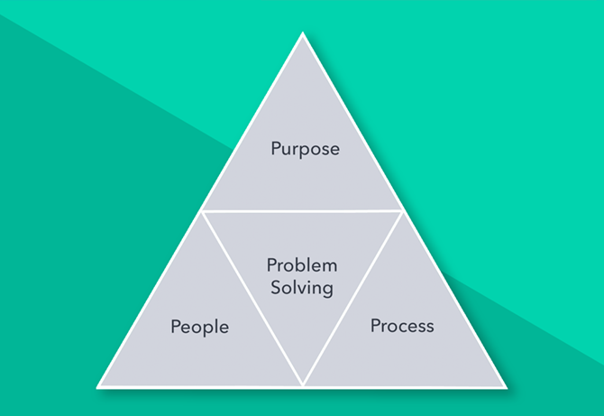 How to Build and Sustain a Lean Manufacturing Culture